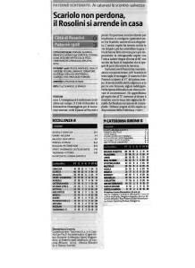 rosolini-paterno' 0-3 gds