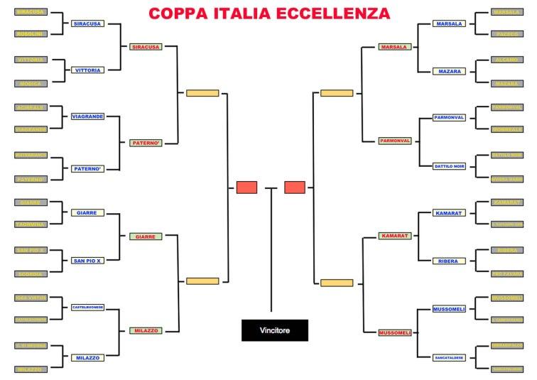 COPPA ITALIA ECCELLENZA SICILIA